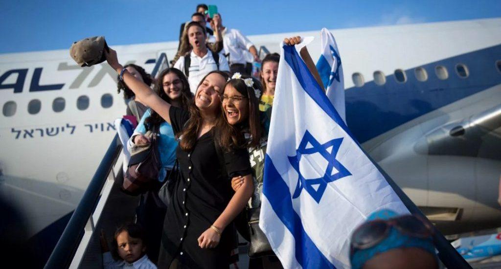 Право на репатриацию в Израиль