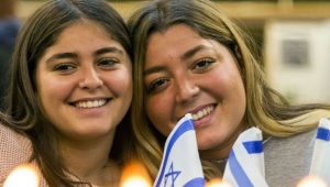 Виза в Израиль - необходимые документы для пересечения границы