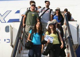 ВНЖ в Израиле для неевреев
